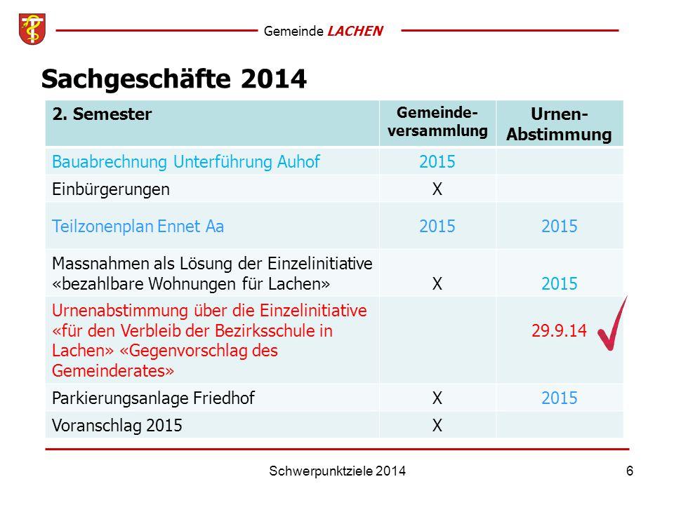 Gemeinde LACHEN Schwerpunktziele 20146 Sachgeschäfte 2014 2.