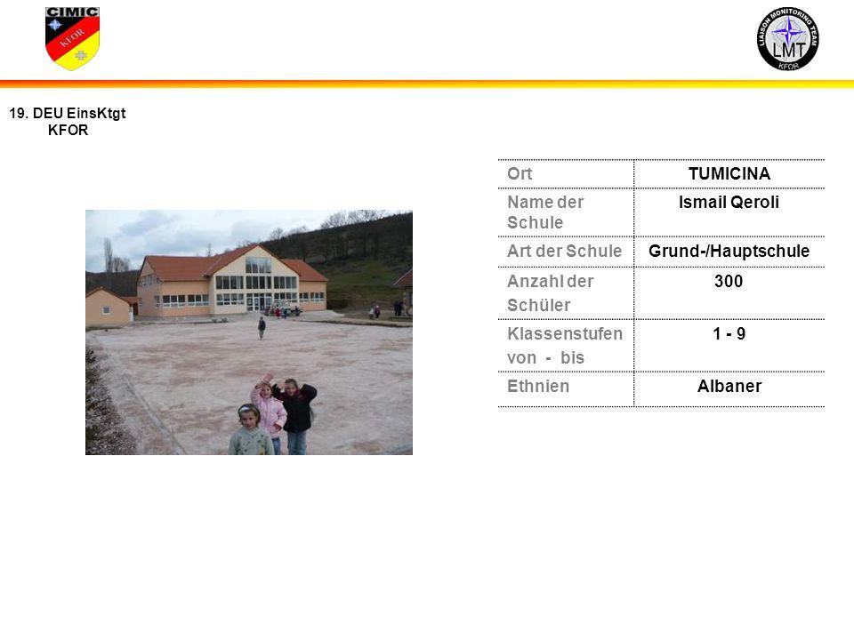 12 19. DEU EinsKtgt KFOR OrtTUMICINA Name der Schule Ismail Qeroli Art der SchuleGrund-/Hauptschule Anzahl der Schüler 300 Klassenstufen von - bis 1 -