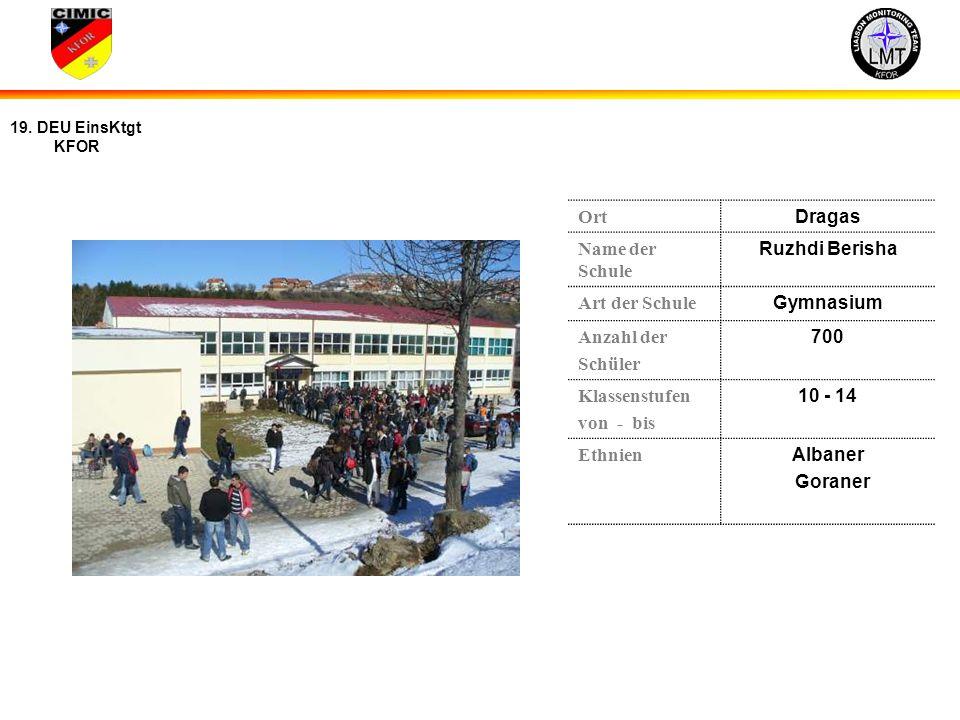 18 19. DEU EinsKtgt KFOR Ort Dragas Name der Schule Ruzhdi Berisha Art der Schule Gymnasium Anzahl der Schüler 700 Klassenstufen von - bis 10 - 14 Eth