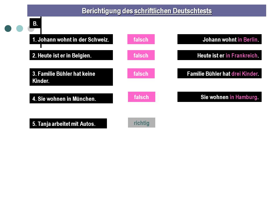 B. Berichtigung des schriftlichen Deutschtests 1. Johann wohnt in der Schweiz.falsch Johann wohnt in Berlin. 2. Heute ist er in Belgien.falschHeute is