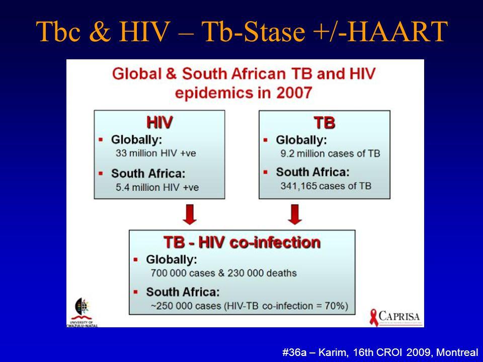 Tbc & HIV – Tb-Stase +/-HAART #36a – Karim, 16th CROI 2009, Montreal