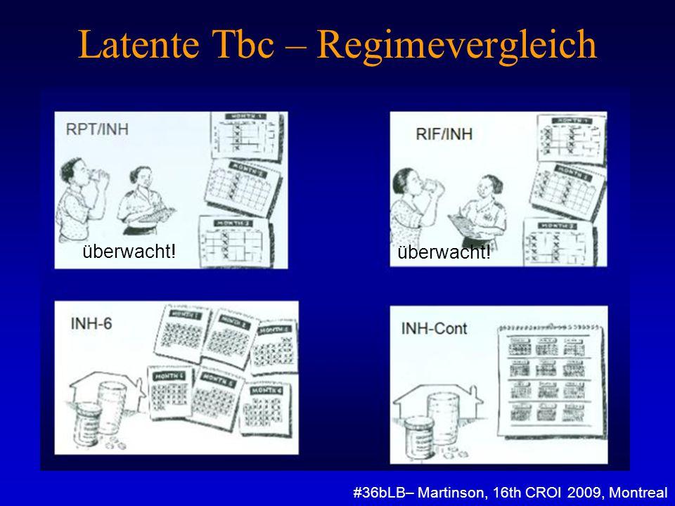 Latente Tbc – Regimevergleich #36bLB– Martinson, 16th CROI 2009, Montreal überwacht!