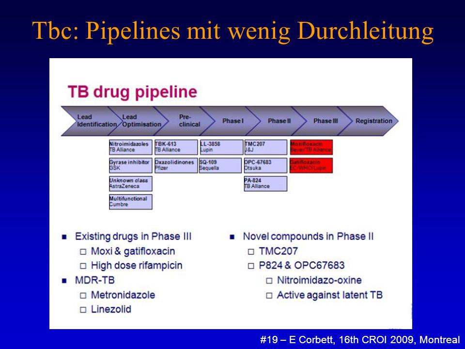 Tbc: Pipelines mit wenig Durchleitung #19 – E Corbett, 16th CROI 2009, Montreal