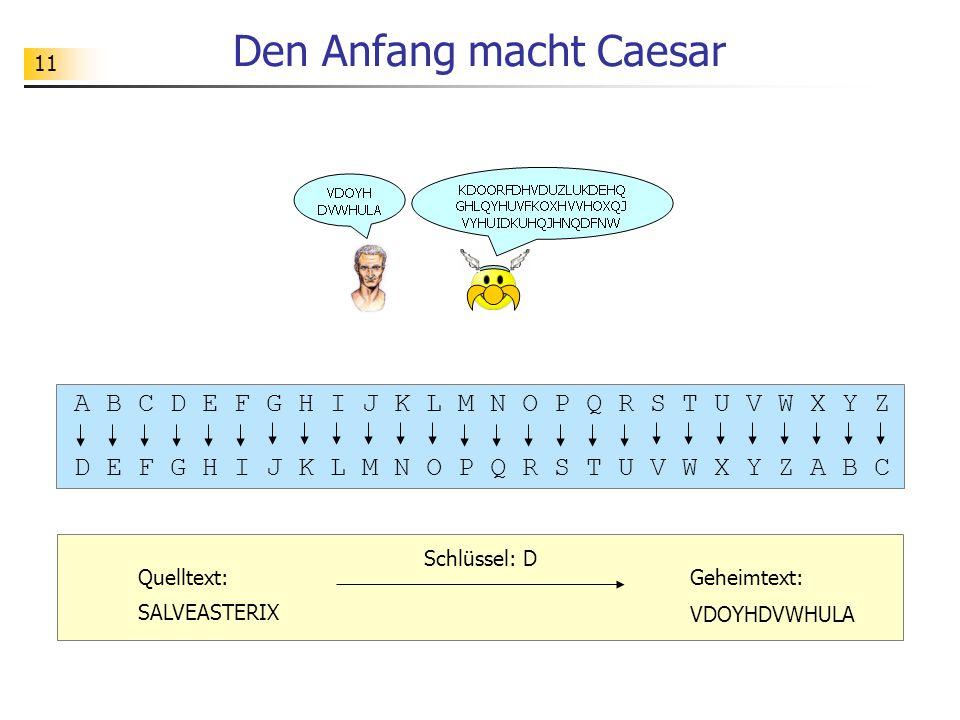 11 Den Anfang macht Caesar A B C D E F G H I J K L M N O P Q R S T U V W X Y Z D E F G H I J K L M N O P Q R S T U V W X Y Z A B C Schlüssel: D Quelltext: SALVEASTERIX Geheimtext: VDOYHDVWHULA