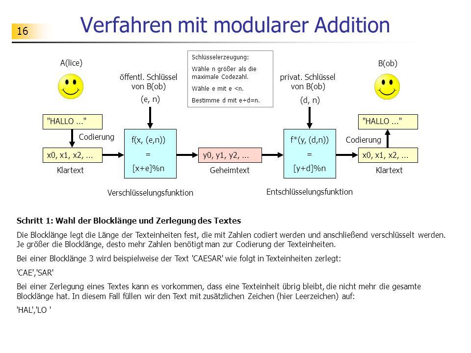 16 Verfahren mit modularer Addition Schritt 1: Wahl der Blocklänge und Zerlegung des Textes Die Blocklänge legt die Länge der Texteinheiten fest, die mit Zahlen codiert werden und anschließend verschlüsselt werden.