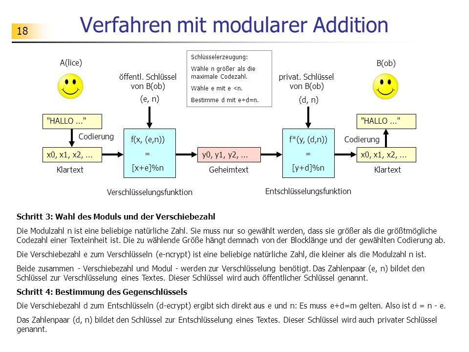 18 Verfahren mit modularer Addition Schritt 3: Wahl des Moduls und der Verschiebezahl Die Modulzahl n ist eine beliebige natürliche Zahl.