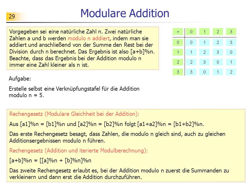 29 Modulare Addition Vorgegeben sei eine natürliche Zahl n.