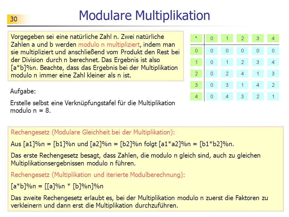 30 Modulare Multiplikation Vorgegeben sei eine natürliche Zahl n.