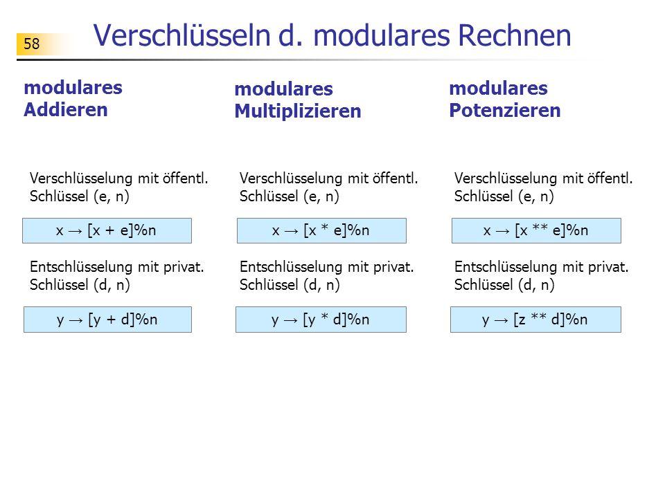 58 Verschlüsseln d.modulares Rechnen modulares Addieren Verschlüsselung mit öffentl.