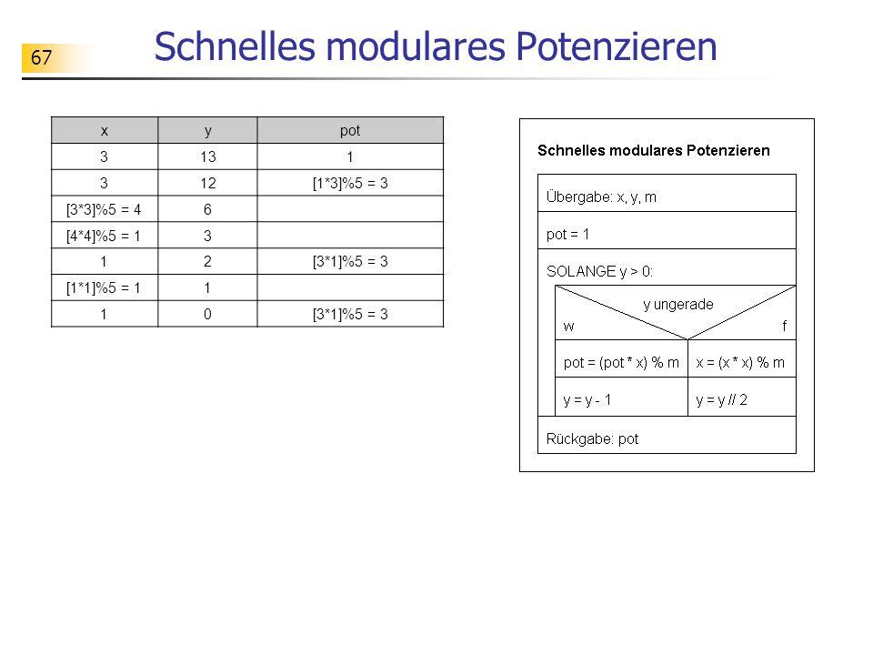 67 Schnelles modulares Potenzieren xypot 3131 312[1*3]%5 = 3 [3*3]%5 = 46 [4*4]%5 = 13 12[3*1]%5 = 3 [1*1]%5 = 11 10[3*1]%5 = 3