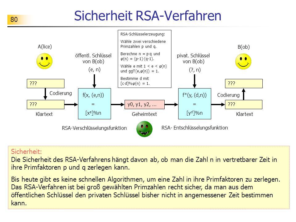 80 Sicherheit RSA-Verfahren (e, n) f(x, (e,n)) = [x e ]%n (?, n) ??.