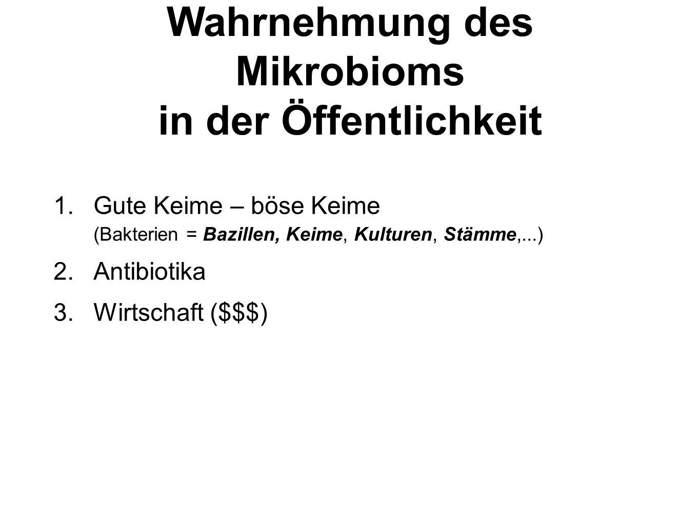 1.Gute Keime – böse Keime (Bakterien = Bazillen, Keime, Kulturen, Stämme,...) 2.Antibiotika 3.Wirtschaft ($$$) Wahrnehmung des Mikrobioms in der Öffen