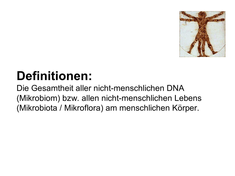 Definitionen: Die Gesamtheit aller nicht-menschlichen DNA (Mikrobiom) bzw. allen nicht-menschlichen Lebens (Mikrobiota / Mikroflora) am menschlichen K