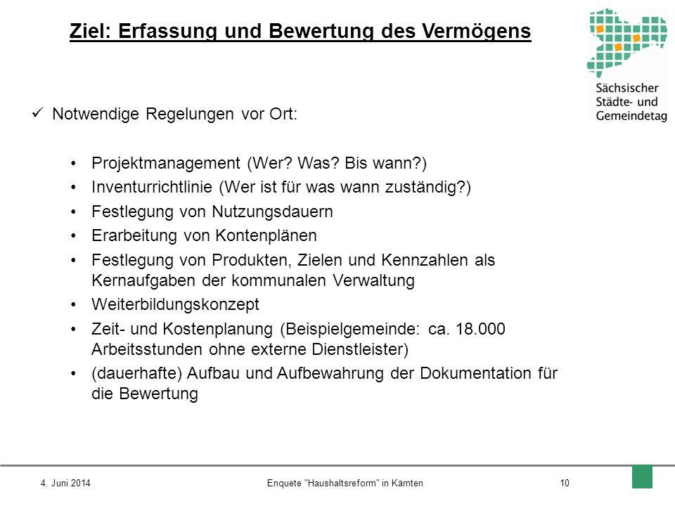 Ziel: Erfassung und Bewertung des Vermögens Notwendige Regelungen vor Ort: Projektmanagement (Wer? Was? Bis wann?) Inventurrichtlinie (Wer ist für was