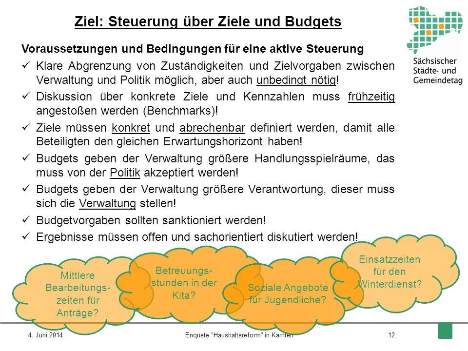 Ziel: Steuerung über Ziele und Budgets Voraussetzungen und Bedingungen für eine aktive Steuerung Klare Abgrenzung von Zuständigkeiten und Zielvorgaben