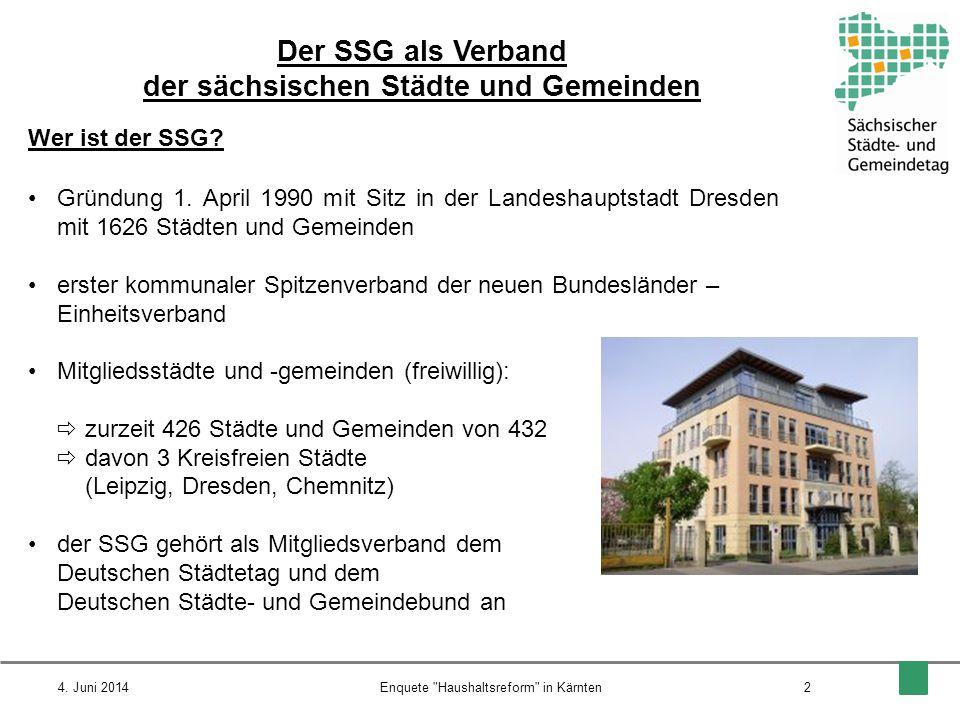 Der SSG als Verband der sächsischen Städte und Gemeinden 24. Juni 2014Enquete