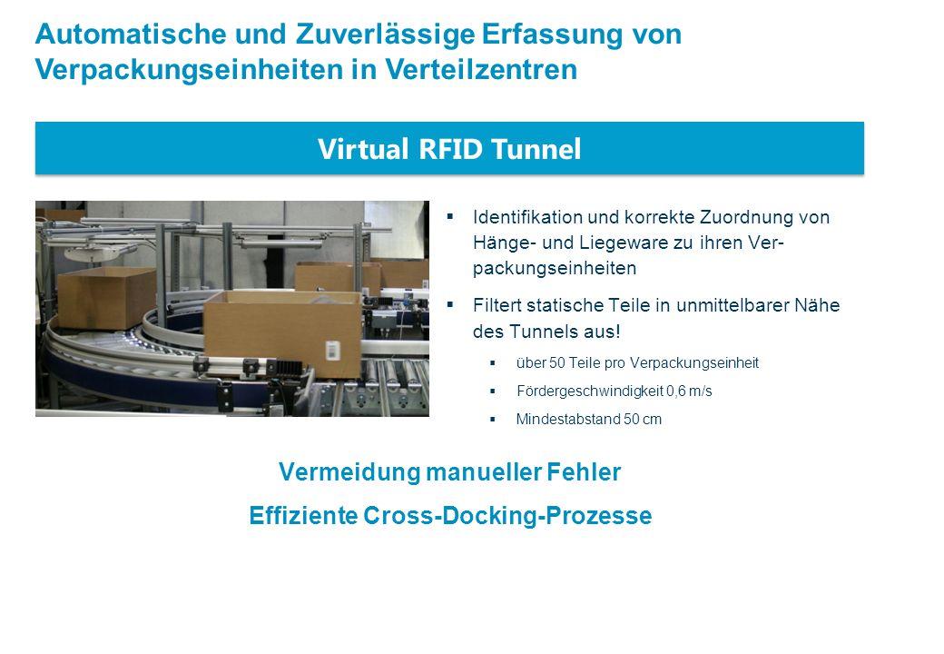Automatische und Zuverlässige Erfassung von Verpackungseinheiten in Verteilzentren  Identifikation und korrekte Zuordnung von Hänge- und Liegeware zu ihren Ver- packungseinheiten  Filtert statische Teile in unmittelbarer Nähe des Tunnels aus.