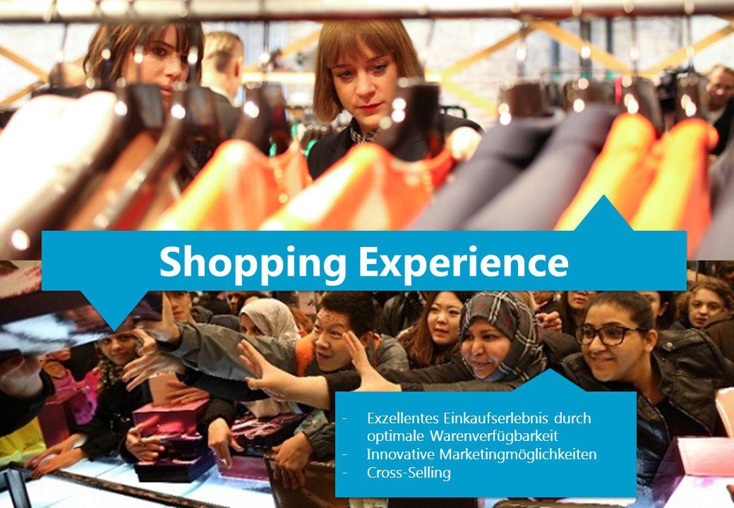 Shopping Experience -Exzellentes Einkaufserlebnis durch optimale Warenverfügbarkeit -Innovative Marketingmöglichkeiten -Cross-Selling -Exzellentes Einkaufserlebnis durch optimale Warenverfügbarkeit -Innovative Marketingmöglichkeiten -Cross-Selling