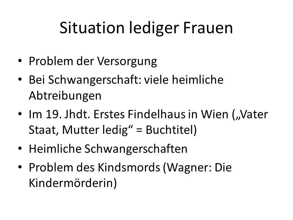 """Situation lediger Frauen Problem der Versorgung Bei Schwangerschaft: viele heimliche Abtreibungen Im 19. Jhdt. Erstes Findelhaus in Wien (""""Vater Staat"""