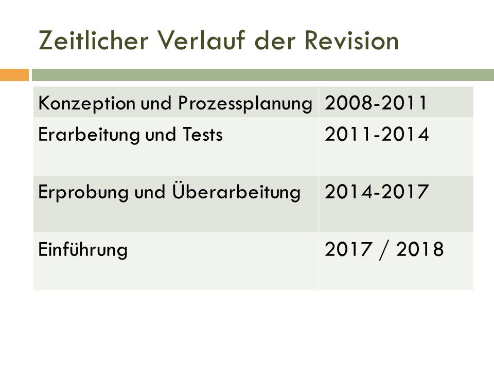 Zeitlicher Verlauf der Revision Konzeption und Prozessplanung2008-2011 Erarbeitung und Tests2011-2014 Erprobung und Überarbeitung2014-2017 Einführung2