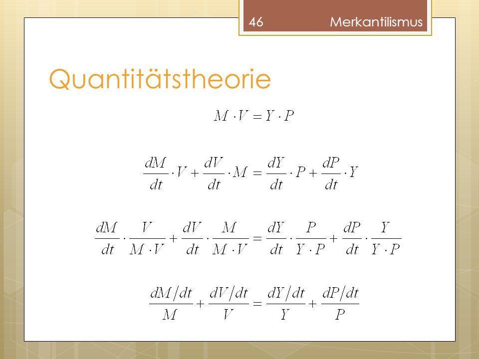 Quantitätstheorie 46Merkantilismus