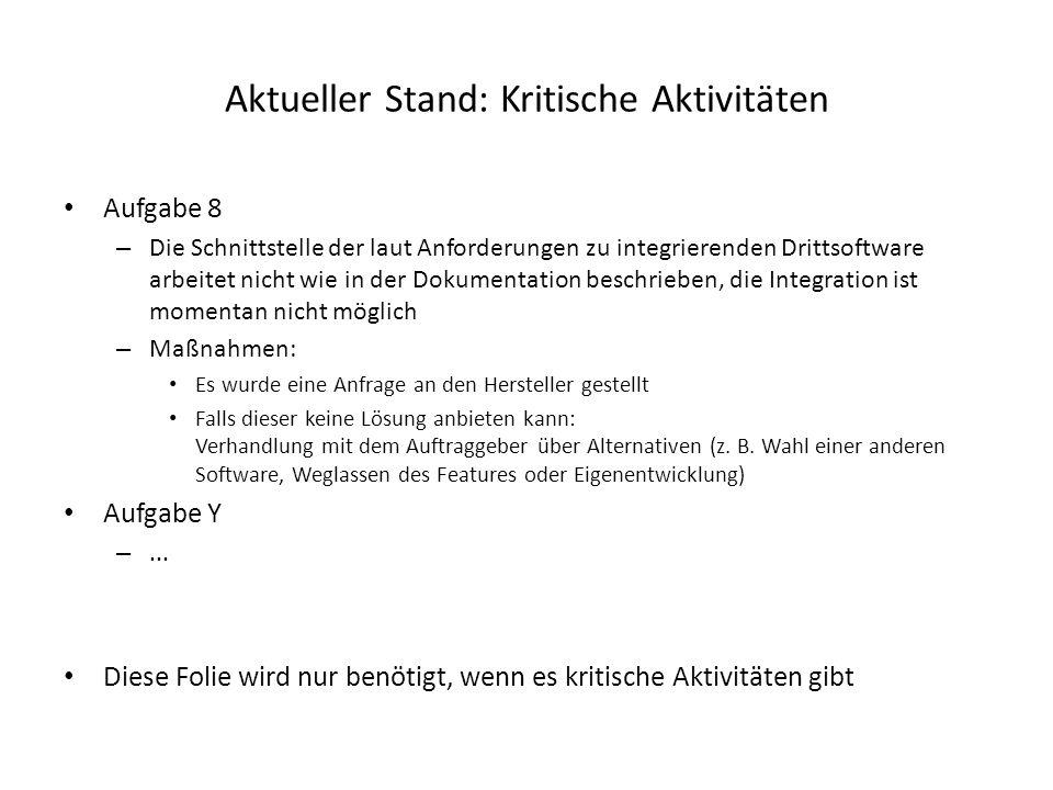 Aktueller Stand: Kritische Aktivitäten Aufgabe 8 – Die Schnittstelle der laut Anforderungen zu integrierenden Drittsoftware arbeitet nicht wie in der