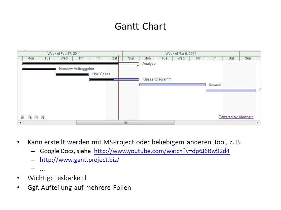 Gantt Chart Kann erstellt werden mit MSProject oder beliebigem anderen Tool, z. B. – Google Docs, siehe http://www.youtube.com/watch?v=dp6J6Bw92d4http