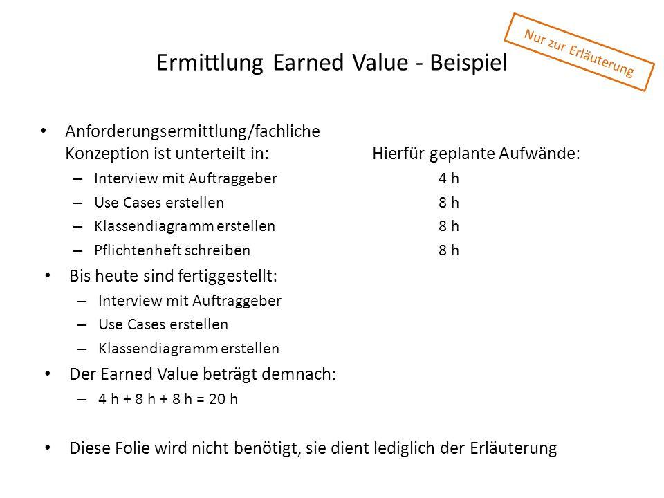 Ermittlung Earned Value - Beispiel Anforderungsermittlung/fachliche Konzeption ist unterteilt in:Hierfür geplante Aufwände: – Interview mit Auftraggeb