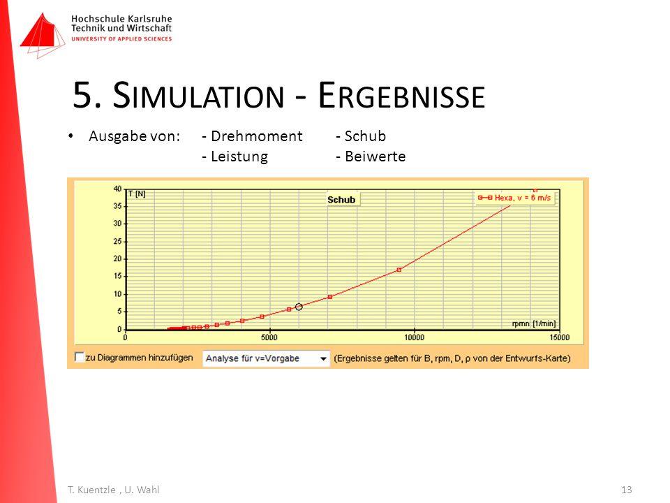 13T. Kuentzle, U. Wahl 5. S IMULATION - E RGEBNISSE Ausgabe von:- Drehmoment- Schub - Leistung- Beiwerte