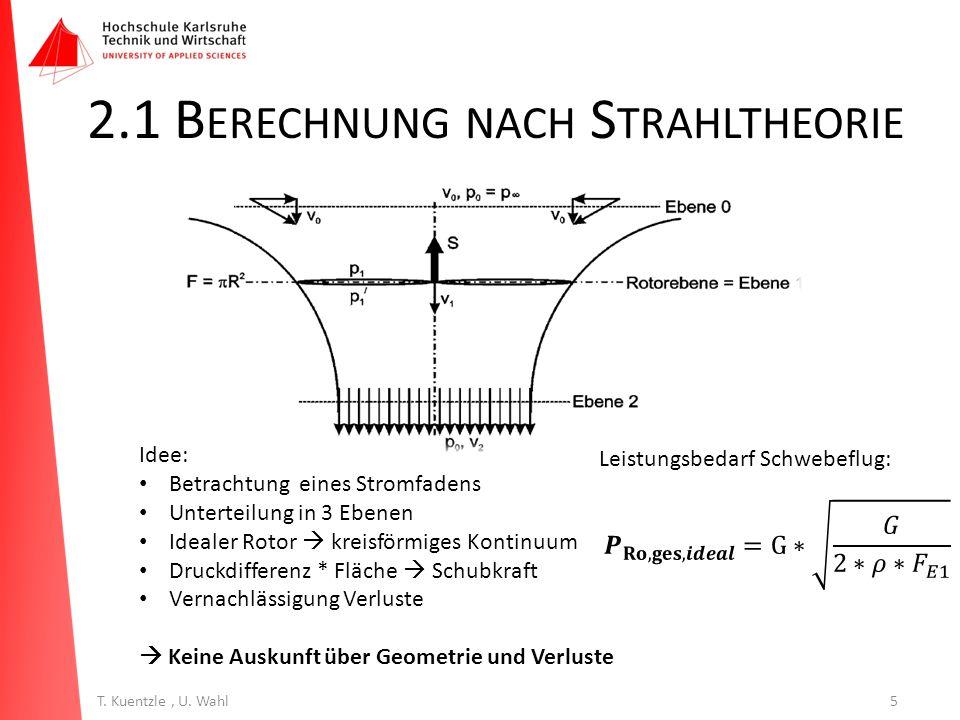 5T. Kuentzle, U. Wahl 2.1 B ERECHNUNG NACH S TRAHLTHEORIE Idee: Betrachtung eines Stromfadens Unterteilung in 3 Ebenen Idealer Rotor  kreisförmiges K