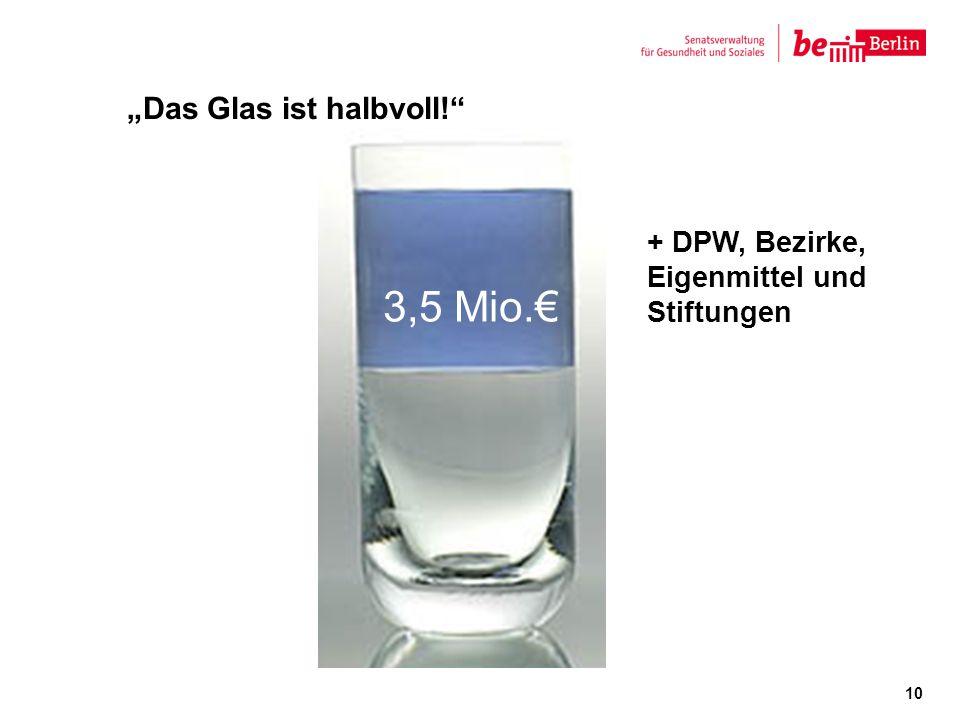 """""""Das Glas ist halbvoll!"""" 10 3,5 Mio.€ + DPW, Bezirke, Eigenmittel und Stiftungen"""