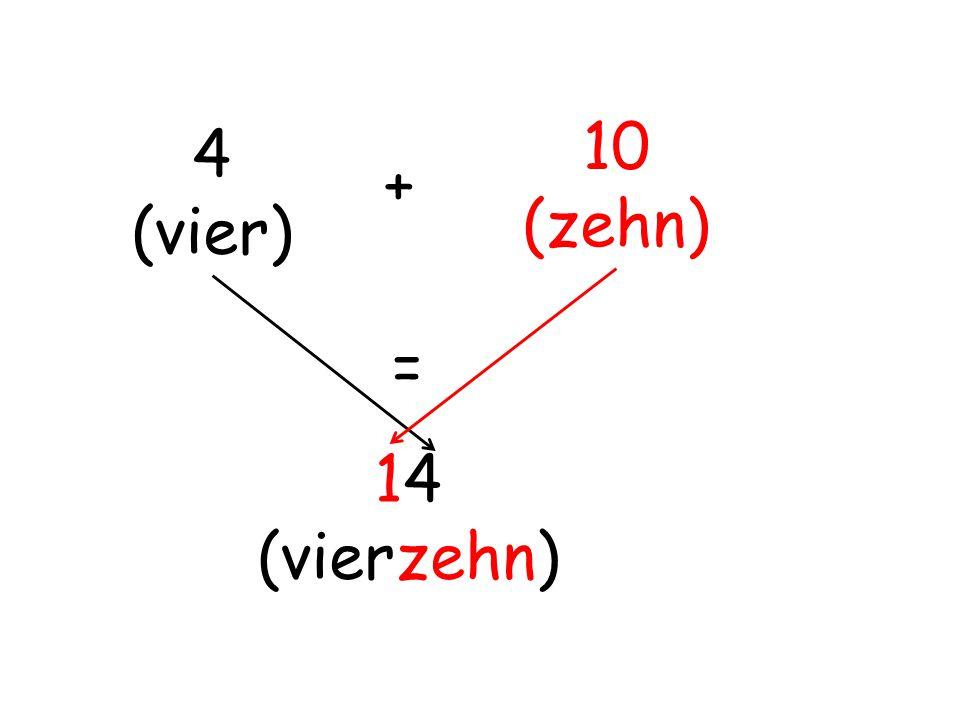 4 (vier) + 10 (zehn) = 14 (vierzehn)