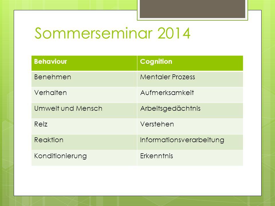 Sommerseminar 2014 BehaviourCognition BenehmenMentaler Prozess VerhaltenAufmerksamkeit Umwelt und MenschArbeitsgedächtnis ReizVerstehen ReaktionInform