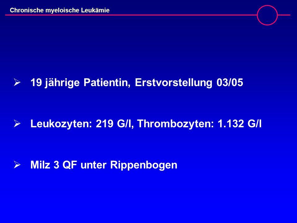  19 jährige Patientin, Erstvorstellung 03/05  Leukozyten: 219 G/l, Thrombozyten: 1.132 G/l  Milz 3 QF unter Rippenbogen