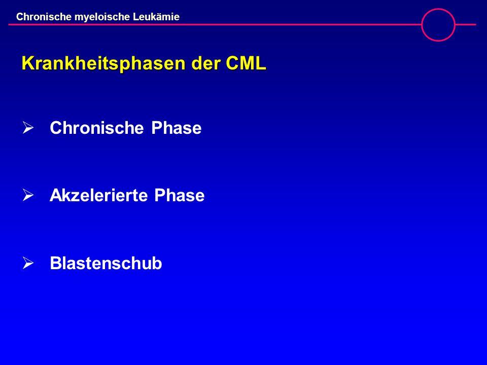 Chronische myeloische Leukämie Krankheitsphasen der CML  Chronische Phase  Akzelerierte Phase  Blastenschub