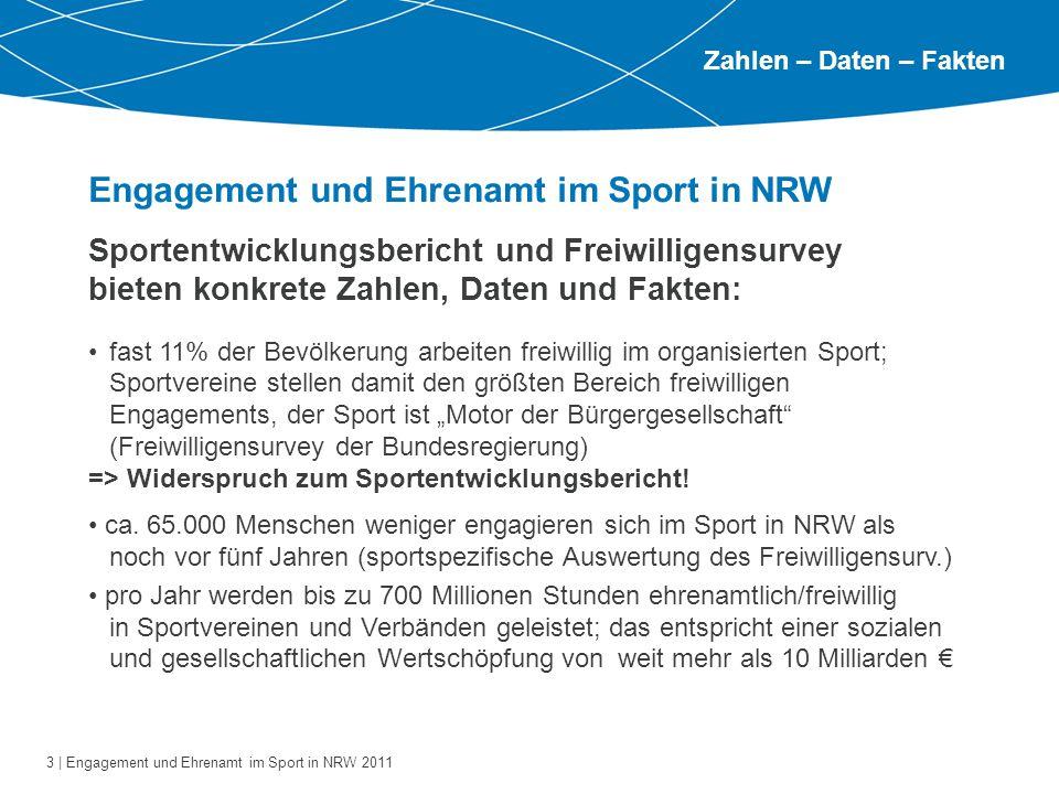 3 | Engagement und Ehrenamt im Sport in NRW 2011 Engagement und Ehrenamt im Sport in NRW Zahlen – Daten – Fakten Sportentwicklungsbericht und Freiwill