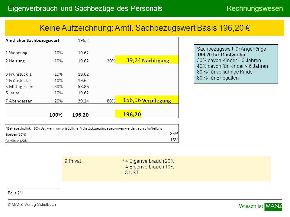 © MANZ Verlag Schulbuch Rechnungswesen Folie 2/1 Eigenverbrauch und Sachbezüge des Personals Keine Aufzeichnung: Amtl. Sachbezugswert Basis 196,20 € 9