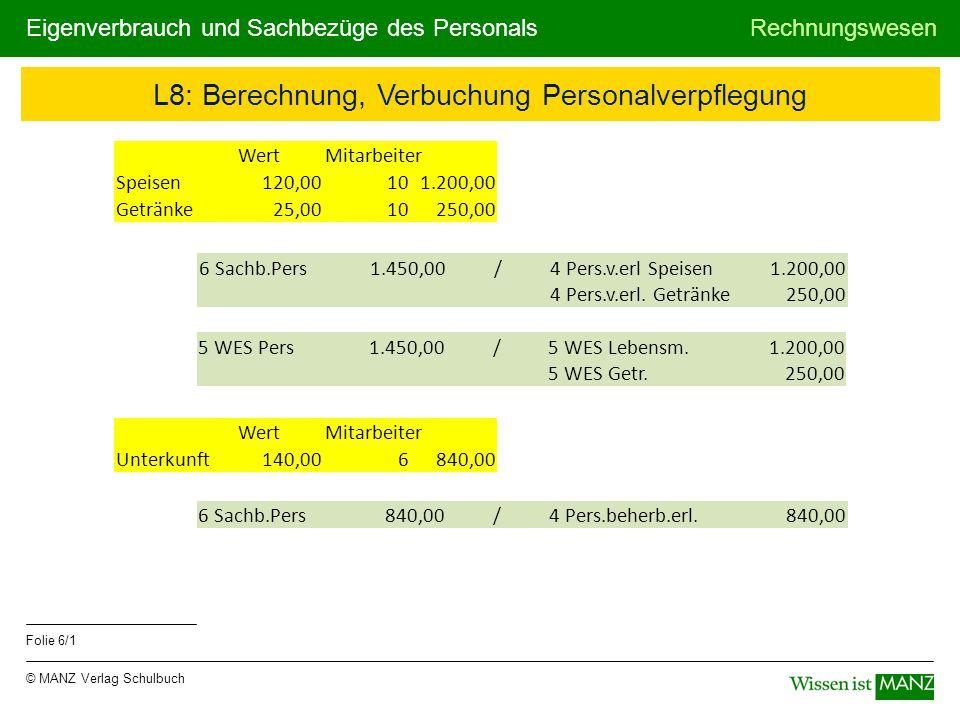 © MANZ Verlag Schulbuch Rechnungswesen Folie 6/1 Eigenverbrauch und Sachbezüge des Personals WertMitarbeiter Speisen 120,0010 1.200,00 Getränke 25,001