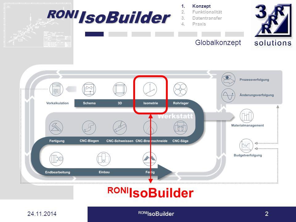 24.11.2014 RONI IsoBuilder2 Globalkonzept 1.Konzept 2.Funktionalität 3.Datentransfer 4.Praxis RONI IsoBuilder