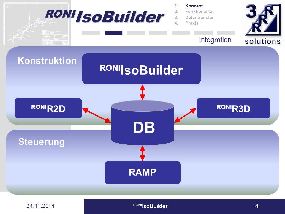 RONI IsoBuilder 24.11.2014 RONI IsoBuilder4 Steuerung Konstruktion Integration 1.Konzept 2.Funktionalität 3.Datentransfer 4.Praxis RONI IsoBuilder RON