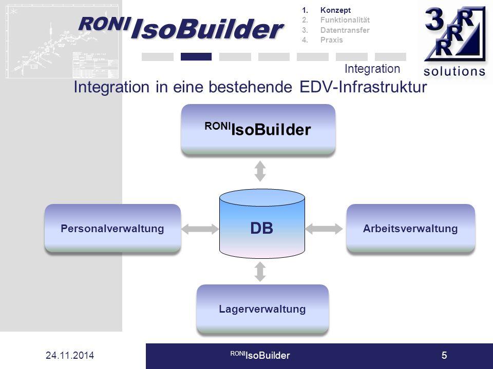 RONI IsoBuilder 24.11.2014 RONI IsoBuilder5 DB Lagerverwaltung Arbeitsverwaltung Personalverwaltung RONI IsoBuilder Integration 1.Konzept 2.Funktional