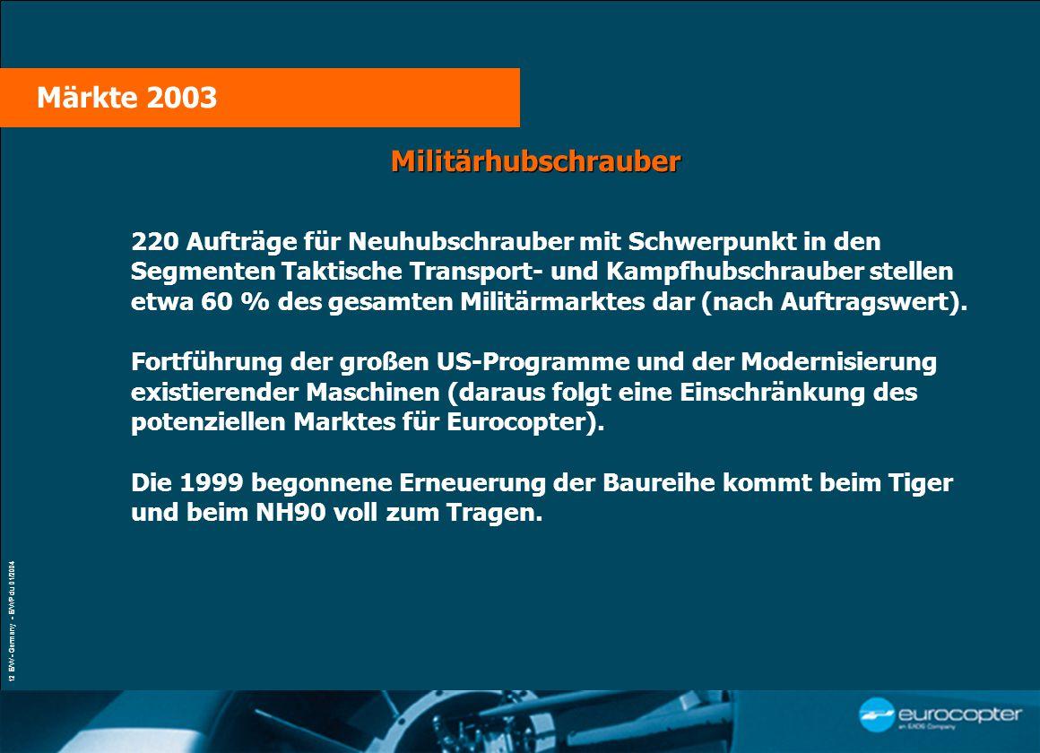 VŒUX À LA PRESSE Paris, le 21 janvier 2004 12 E/W - Germany - E/WP du 01/2004 Militärhubschrauber 220 Aufträge für Neuhubschrauber mit Schwerpunkt in den Segmenten Taktische Transport- und Kampfhubschrauber stellen etwa 60 % des gesamten Militärmarktes dar (nach Auftragswert).