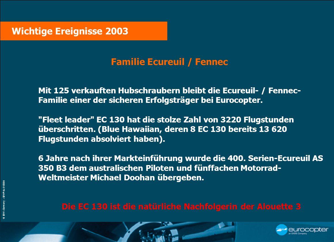 VŒUX À LA PRESSE Paris, le 21 janvier 2004 15 E/W - Germany - E/WP du 01/2004 Familie Ecureuil / Fennec Mit 125 verkauften Hubschraubern bleibt die Ecureuil- / Fennec- Familie einer der sicheren Erfolgsträger bei Eurocopter.