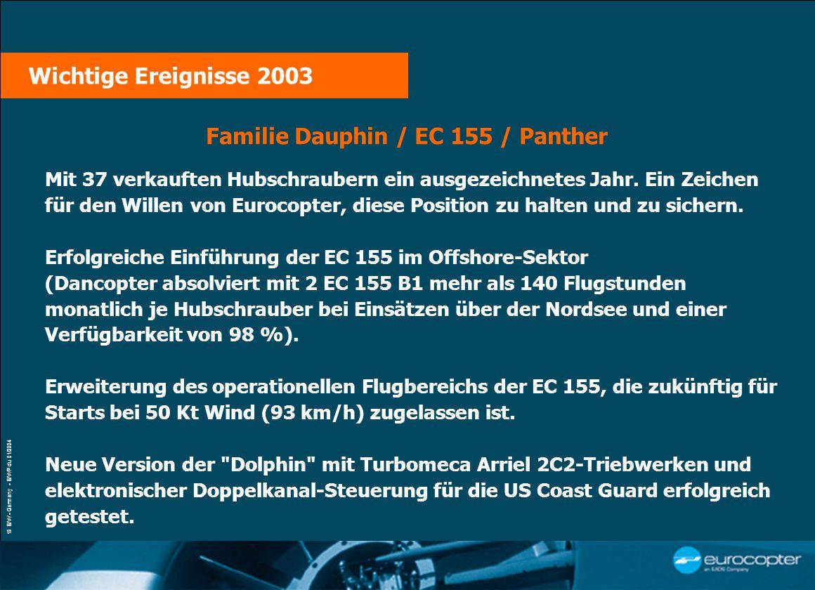 VŒUX À LA PRESSE Paris, le 21 janvier 2004 19 E/W - Germany - E/WP du 01/2004 Familie Dauphin / EC 155 / Panther Mit 37 verkauften Hubschraubern ein ausgezeichnetes Jahr.
