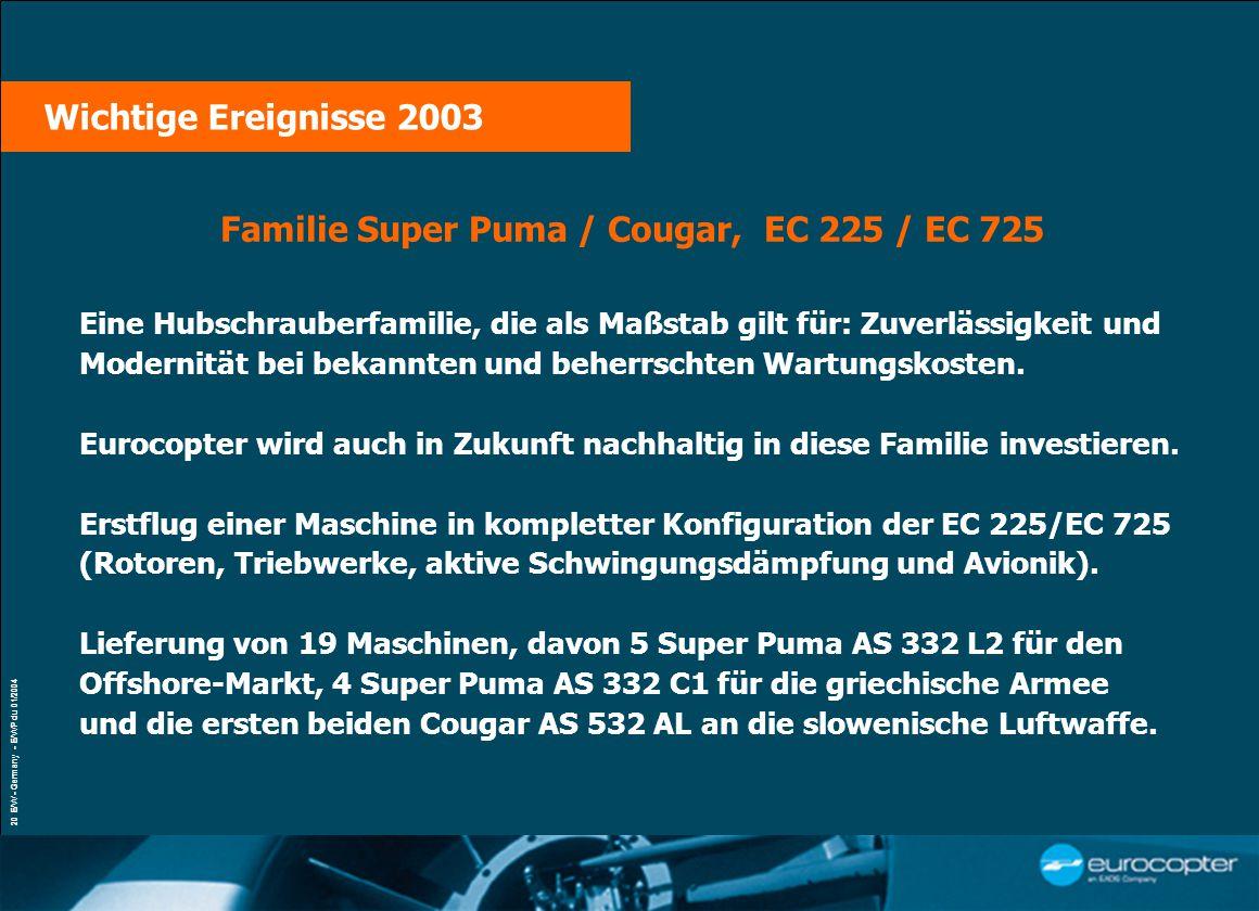 VŒUX À LA PRESSE Paris, le 21 janvier 2004 20 E/W - Germany - E/WP du 01/2004 Familie Super Puma / Cougar, EC 225 / EC 725 Eine Hubschrauberfamilie, die als Maßstab gilt für: Zuverlässigkeit und Modernität bei bekannten und beherrschten Wartungskosten.