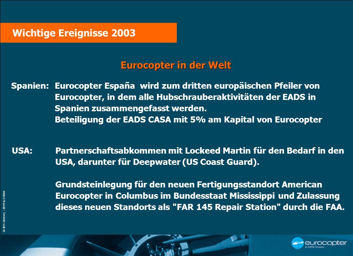 VŒUX À LA PRESSE Paris, le 21 janvier 2004 25 E/W - Germany - E/WP du 01/2004 Eurocopter in der Welt China: Partnerschafts-Rahmenvertrag mit AVIC2 mit Blick auf eine verstärkte Zusammenarbeit.