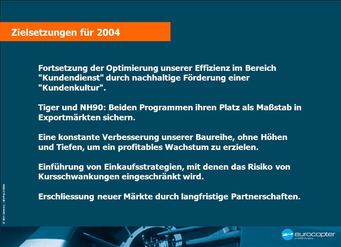 VŒUX À LA PRESSE Paris, le 21 janvier 2004 27 E/W - Germany - E/WP du 01/2004 Fortsetzung der Optimierung unserer Effizienz im Bereich Kundendienst durch nachhaltige Förderung einer Kundenkultur .