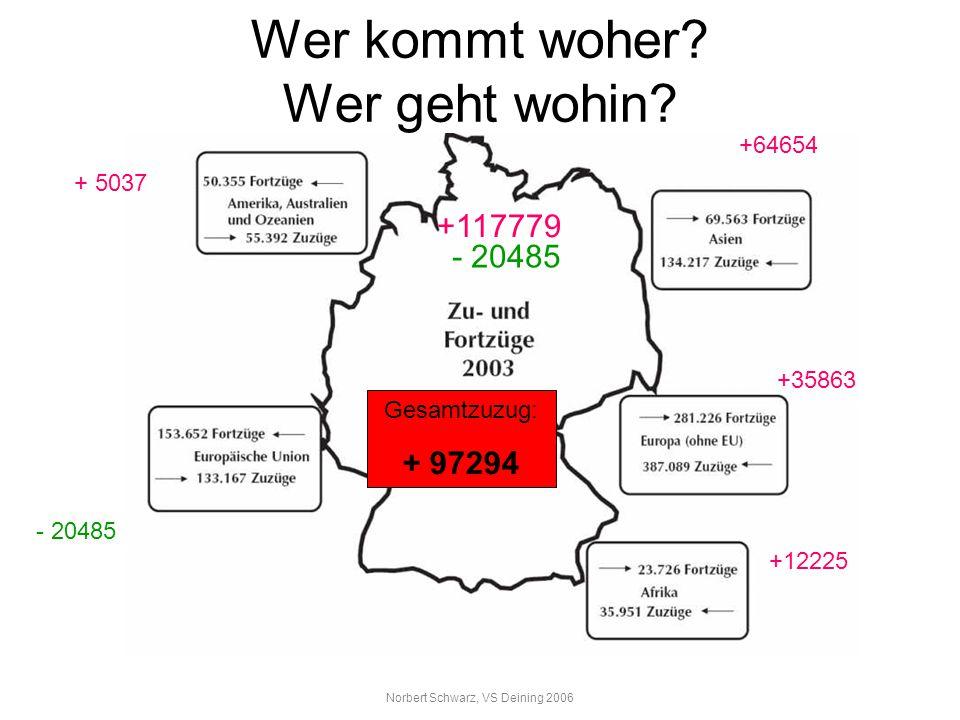 Norbert Schwarz, VS Deining 2006 Wer kommt woher? Wer geht wohin? - 20485 + 5037 +64654 +35863 +12225 +117779 - 20485 Gesamtzuzug: + 97294