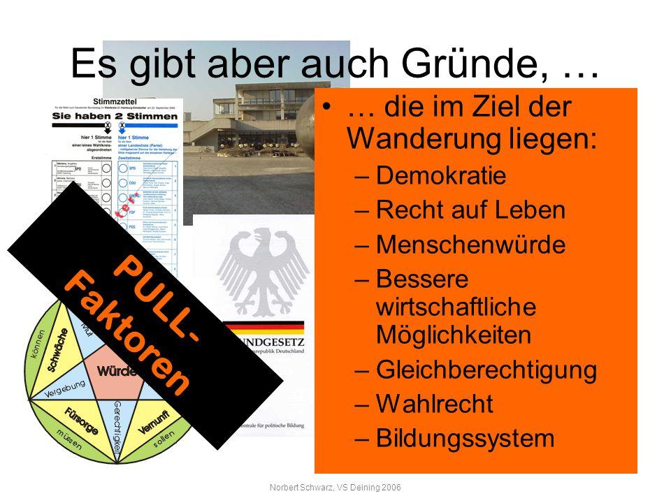 Norbert Schwarz, VS Deining 2006 Migration von und nach Deutschland Wanderungsverhalten in Deutschland