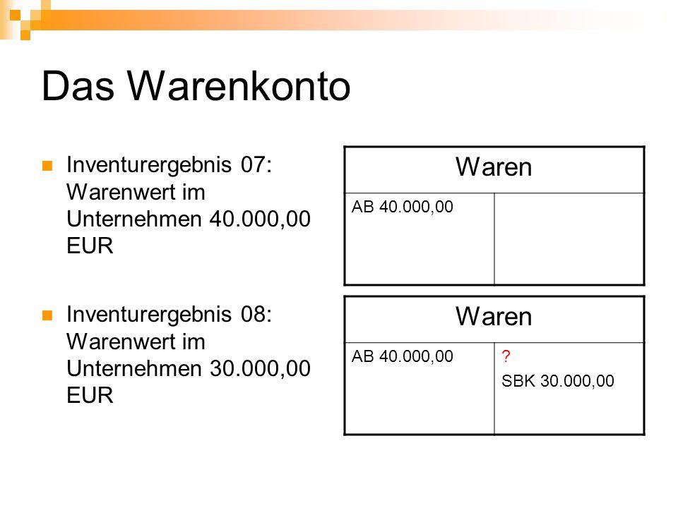 Das Warenkonto Inventurergebnis 07: Warenwert im Unternehmen 40.000,00 EUR Inventurergebnis 08: Warenwert im Unternehmen 30.000,00 EUR Waren AB 40.000